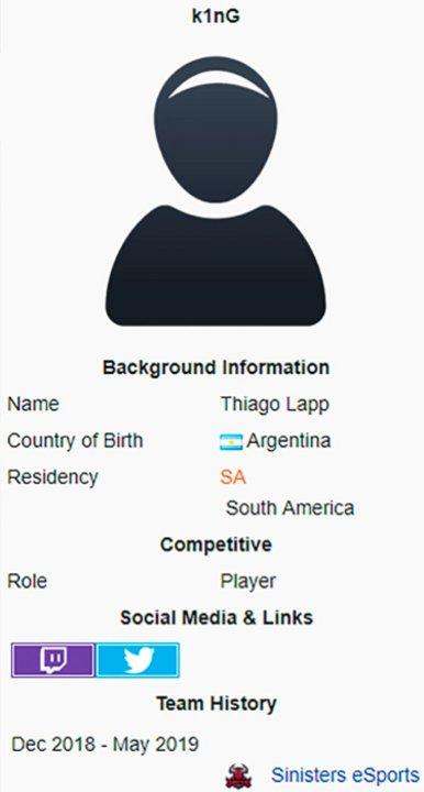 Ficha del jugador