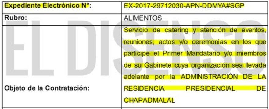 Fuente: El Disenso.